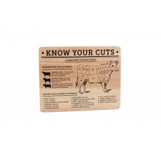 Know Your Cuts Chopping Board